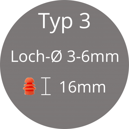 Typ 3